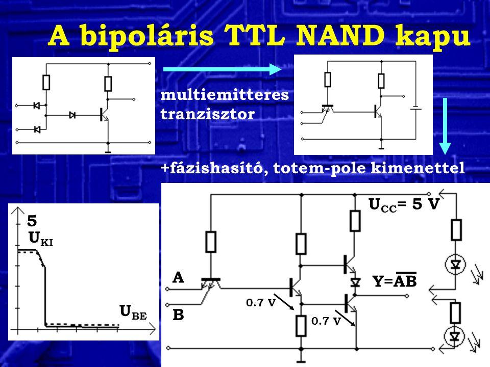 A bipoláris TTL NAND kapu Y=AB A B U CC = 5 V 0.7 V