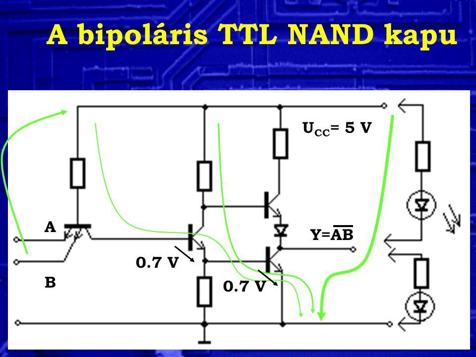A bipoláris TTL NAND kapu Y=AB A B U CC = 5 V U BE =U CES0 ~0 U BE ~0