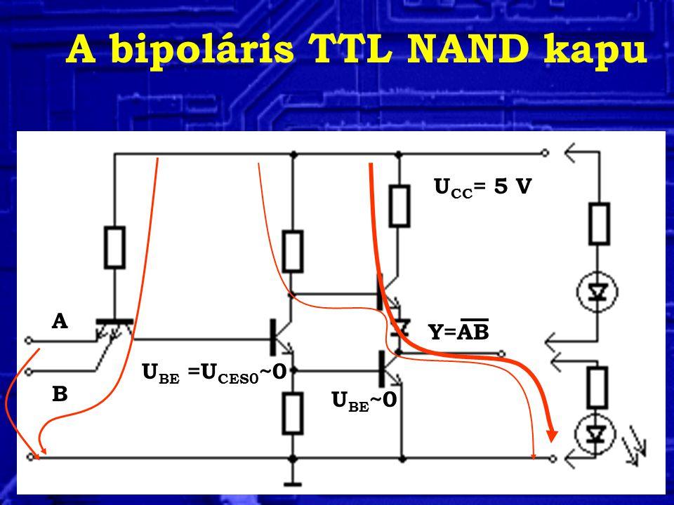 Schottky TTL STTL Schottky TTL LSTTL Low power Schottky TTL FTTL Fast Schottky (oxid szigetelés) HCTTL a megszokott TTL típusszámok, de belül MOS áramkörökkel