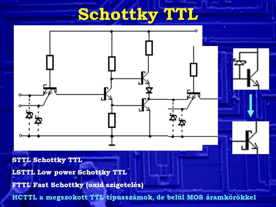 Schottky TTL STTL Schottky TTL LSTTL Low power Schottky TTL FTTL Fast Schottky (oxid szigetelés) HCTTL a megszokott TTL típusszámok, de belül MOS áram
