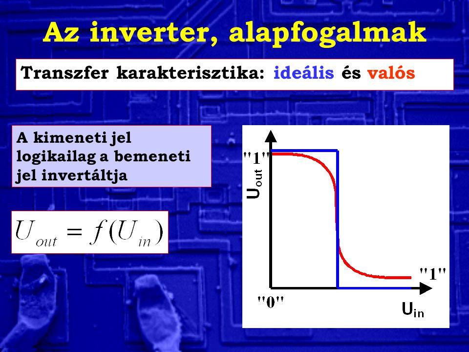 Az inverter, alapfogalmak Transzfer karakterisztika: ideális és valós A kimeneti jel logikailag a bemeneti jel invertáltja