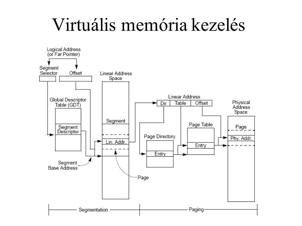 Virtuális memória kezelés