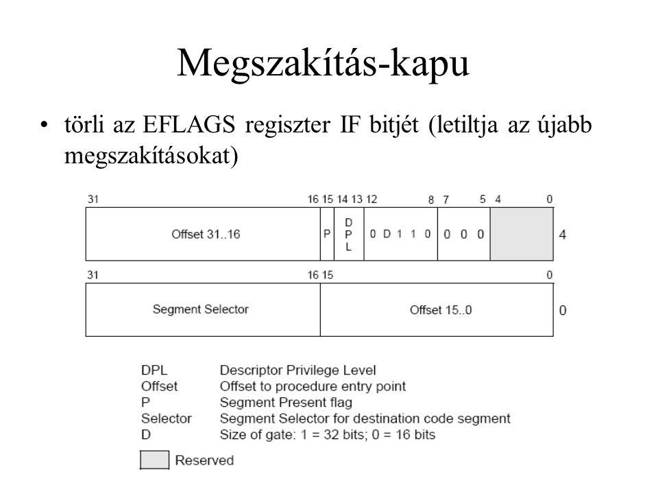 Megszakítás-kapu törli az EFLAGS regiszter IF bitjét (letiltja az újabb megszakításokat)