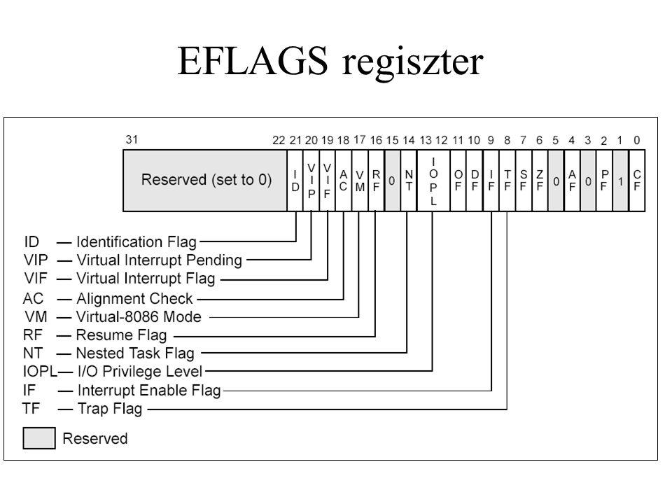 EFLAGS regiszter