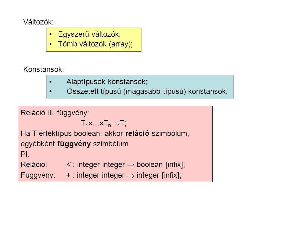 Változók: Egyszerű változók; Tömb változók (array); Konstansok: Alaptípusok konstansok; Összetett típusú (magasabb típusú) konstansok; Reláció ill.