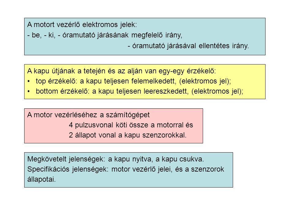 A motort vezérlő elektromos jelek: - be, - ki, - óramutató járásának megfelelő irány, - óramutató járásával ellentétes irány.