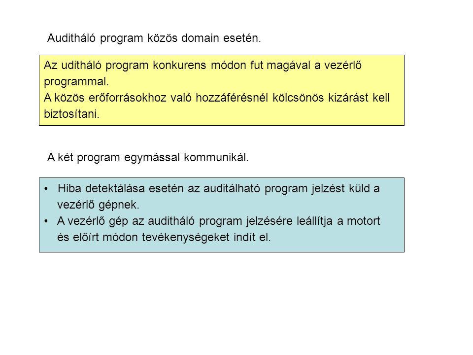 Auditháló program közös domain esetén.