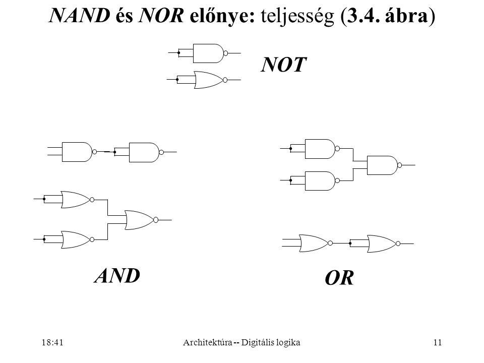 11 NAND és NOR előnye: teljesség (3.4. ábra) NOT AND OR Architektúra -- Digitális logika 18:43
