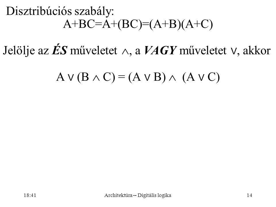 14 Disztribúciós szabály: A+BC=A+(BC)=(A+B)(A+C) Jelölje az ÉS műveletet , a VAGY műveletet V, akkor A V (B  C) = (A V B)  (A V C) Architektúra -- Digitális logika 18:43