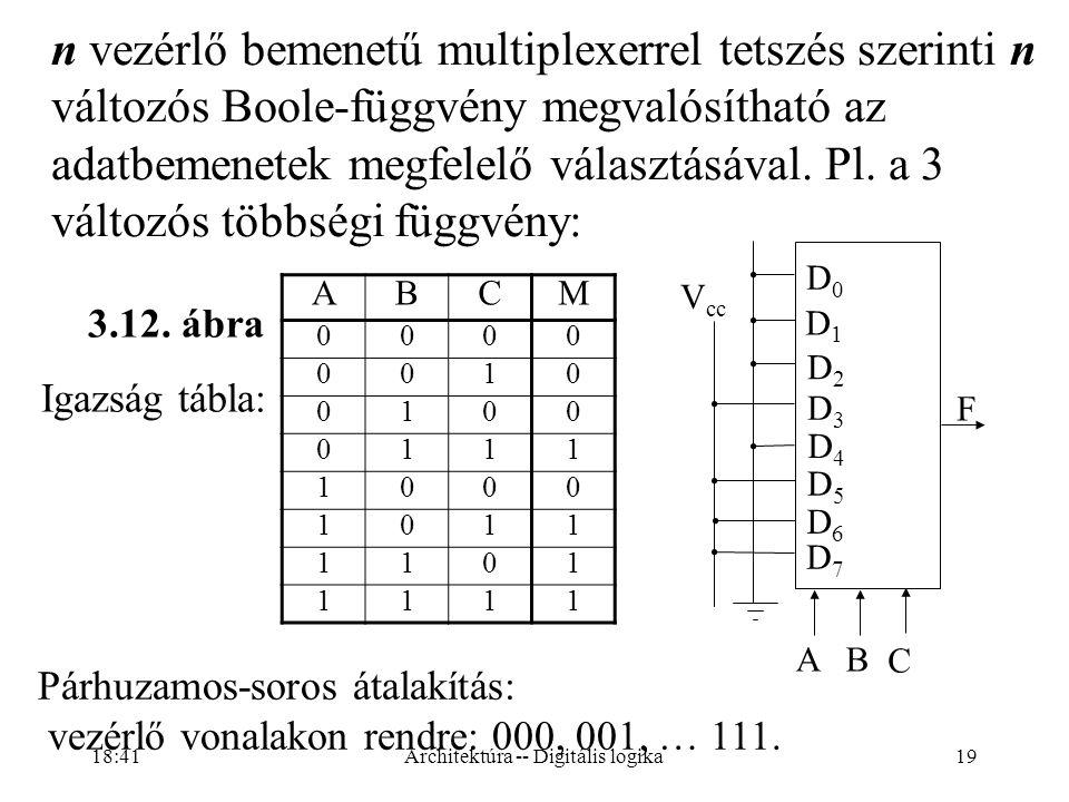19 n vezérlő bemenetű multiplexerrel tetszés szerinti n változós Boole-függvény megvalósítható az adatbemenetek megfelelő választásával.