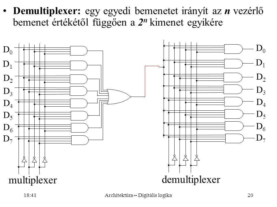 20 D0D0 D1D1 D2D2 D3D3 D4D4 D5D5 D6D6 D7D7 D0D0 D1D1 D2D2 D3D3 D4D4 D5D5 D6D6 D7D7 multiplexer demultiplexer Demultiplexer: egy egyedi bemenetet irányít az n vezérlő bemenet értékétől függően a 2 n kimenet egyikére Architektúra -- Digitális logika 18:43
