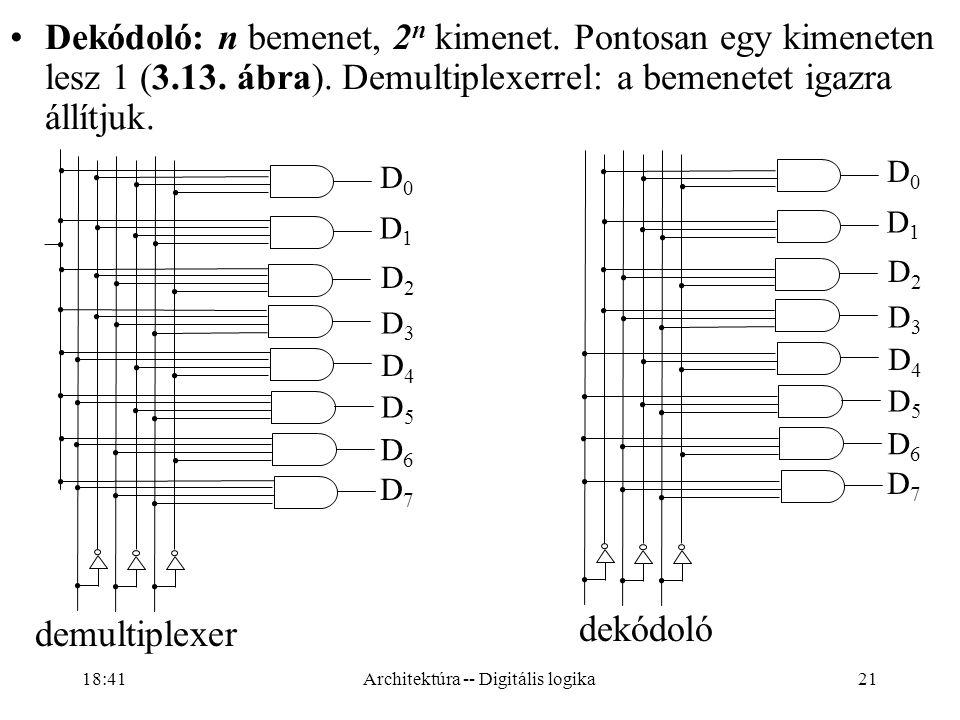 21 D0D0 D1D1 D2D2 D3D3 D4D4 D5D5 D6D6 D7D7 dekódoló D0D0 D1D1 D2D2 D3D3 D4D4 D5D5 D6D6 D7D7 demultiplexer Dekódoló: n bemenet, 2 n kimenet.