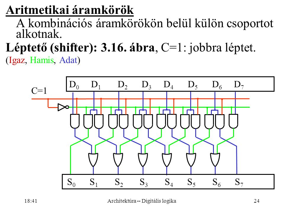 24 Aritmetikai áramkörök A kombinációs áramkörökön belül külön csoportot alkotnak.