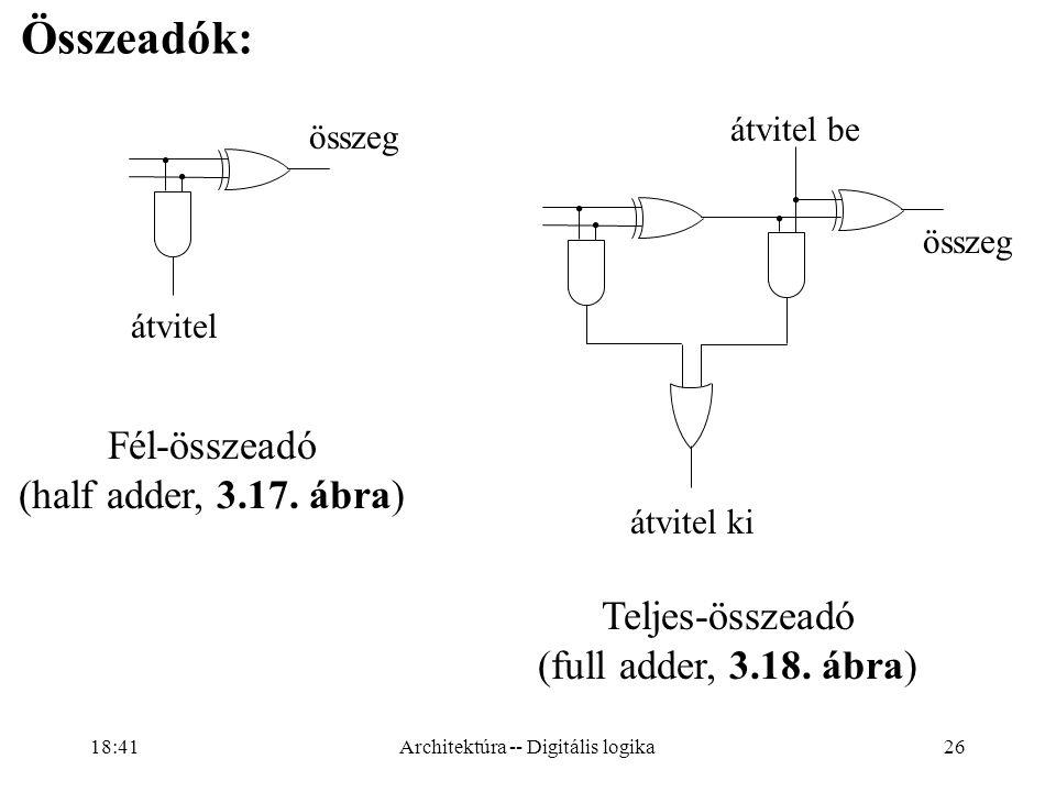 26 Összeadók: Fél-összeadó (half adder, 3.17.ábra) Teljes-összeadó (full adder, 3.18.