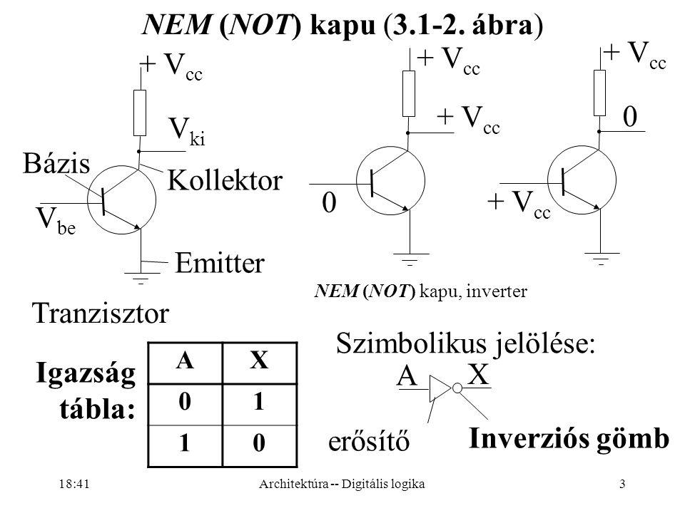3 NEM (NOT) kapu (3.1-2.