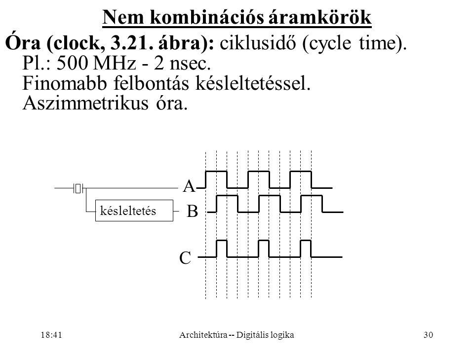 30 Nem kombinációs áramkörök Óra (clock, 3.21.ábra): ciklusidő (cycle time).