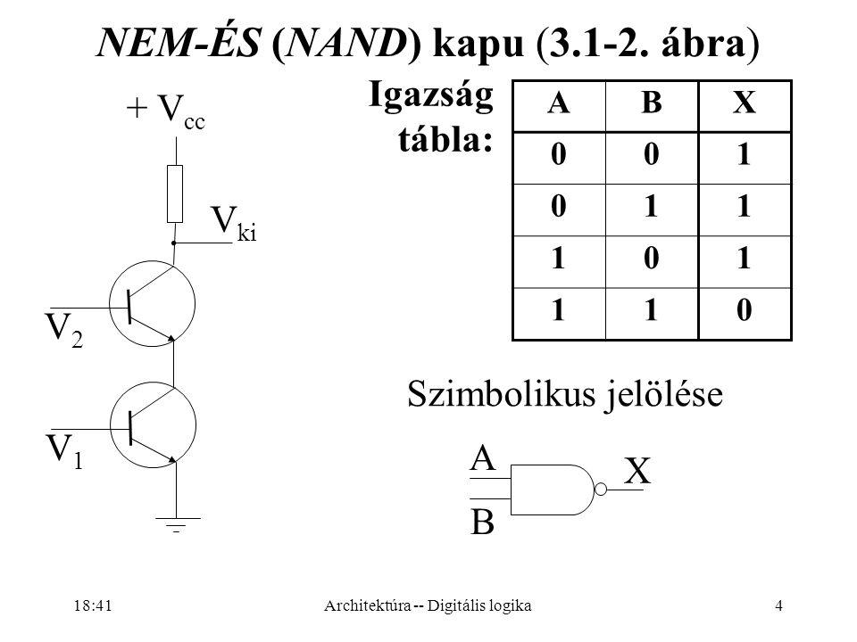 25 Léptető (shifter): 3.16.ábra, C=0: balra léptet.
