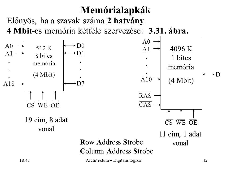 42 Memórialapkák Előnyös, ha a szavak száma 2 hatvány.