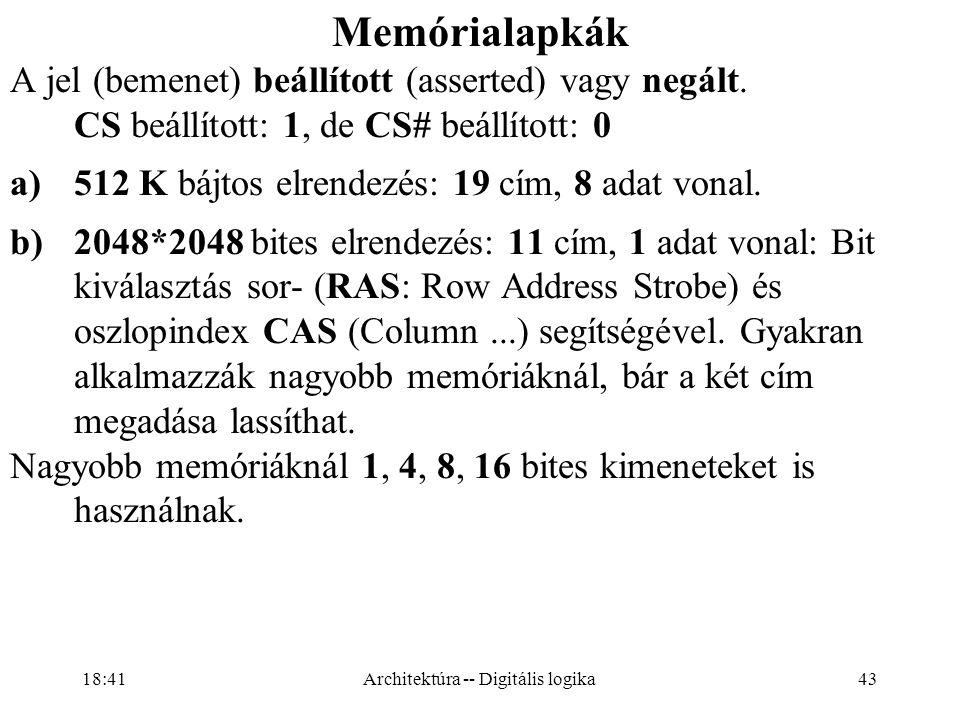 43 Memórialapkák A jel (bemenet) beállított (asserted) vagy negált.