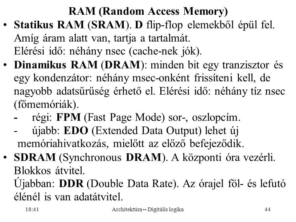 44 RAM (Random Access Memory) Statikus RAM (SRAM).