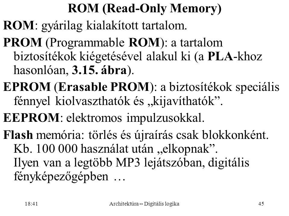 45 ROM (Read-Only Memory) ROM: gyárilag kialakított tartalom.