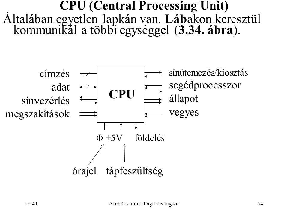 54 CPU (Central Processing Unit) Általában egyetlen lapkán van.