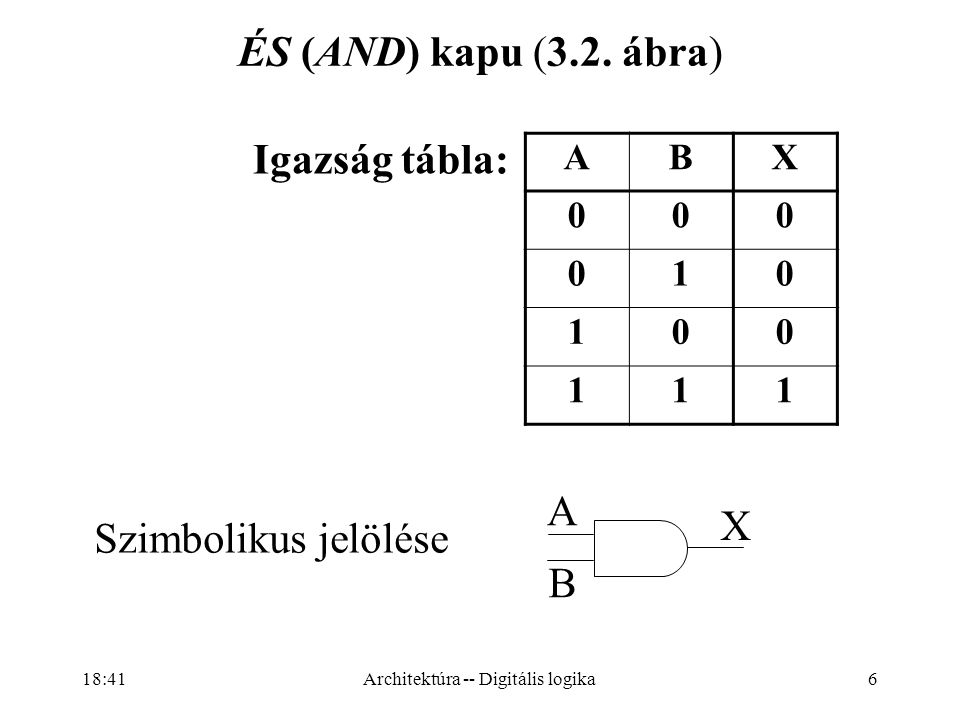 17 Kívánalom: sok kapu – kevés láb Kombinációs áramkörök Definíció: A kimeneteket egyértelműen meghatározzák a pillanatnyi bemenetek.