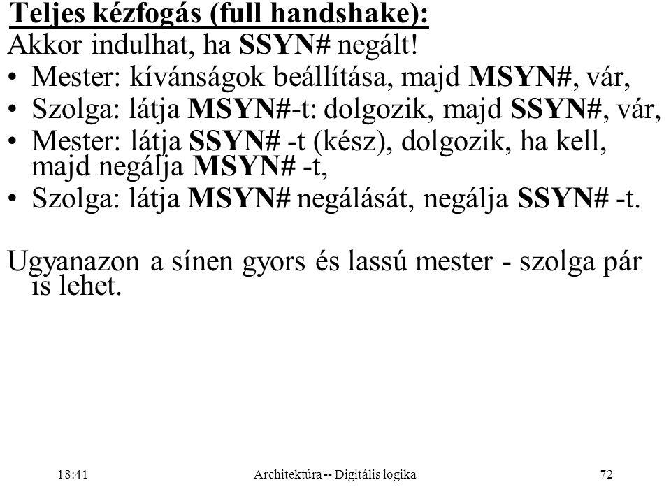72 Teljes kézfogás (full handshake): Akkor indulhat, ha SSYN# negált.