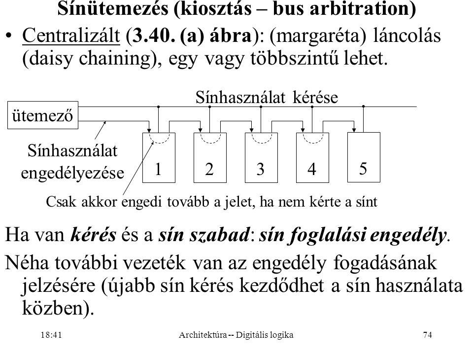 74 Sínütemezés (kiosztás – bus arbitration) Centralizált (3.40.