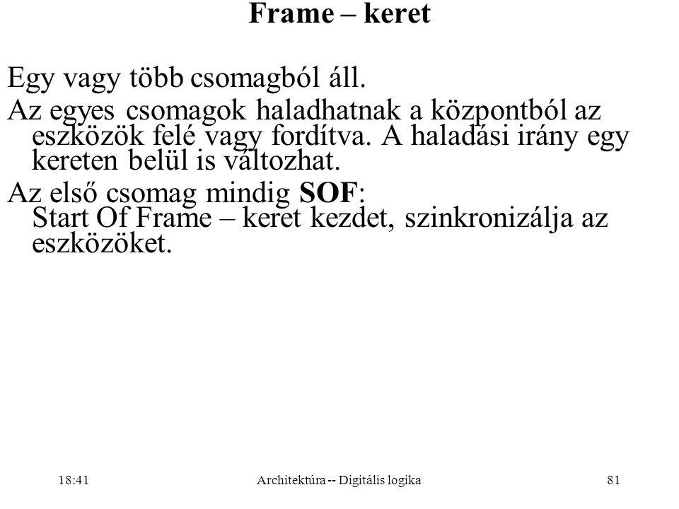 81 Frame – keret Egy vagy több csomagból áll.
