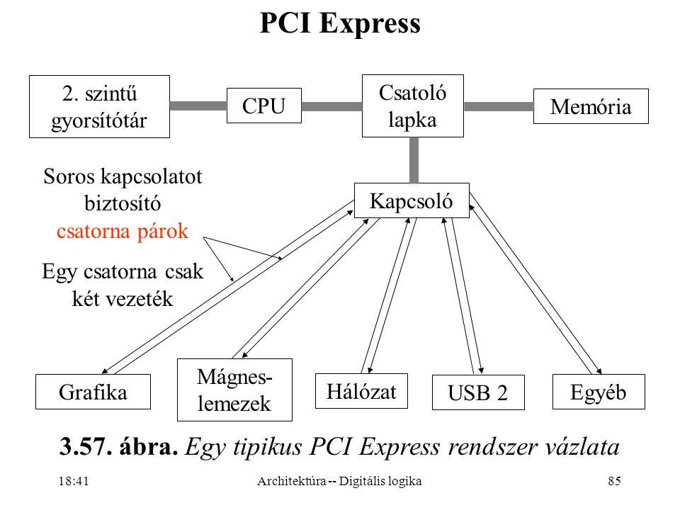 85 3.57.ábra. Egy tipikus PCI Express rendszer vázlata 2.