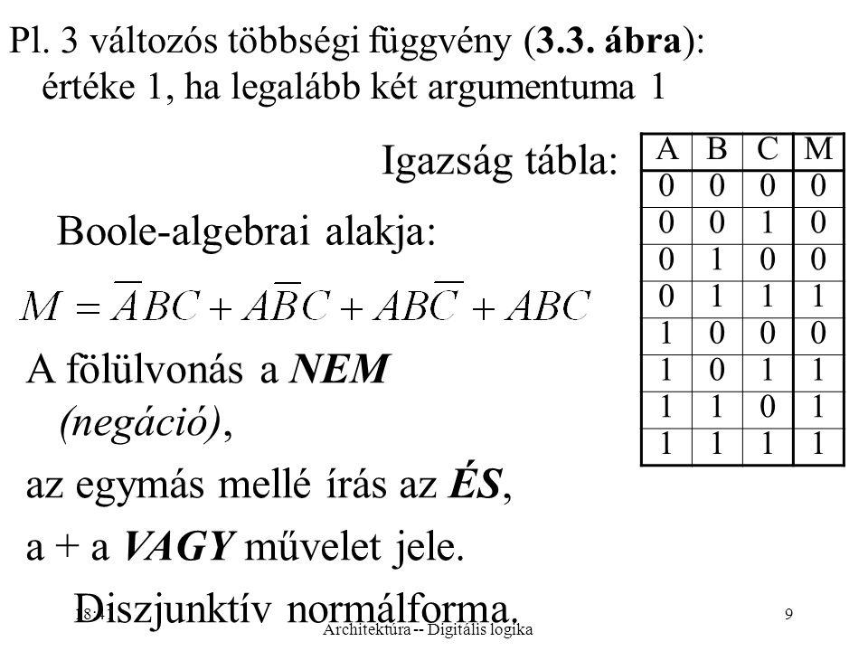 40 Memória szervezése Az igazi memóriáknál a bemenet és kimenet közös (kevesebb lábra van szükség): Nem invertáló és invertáló pufferek (ezek három állapotú eszközök, tri-state device, 3.30.