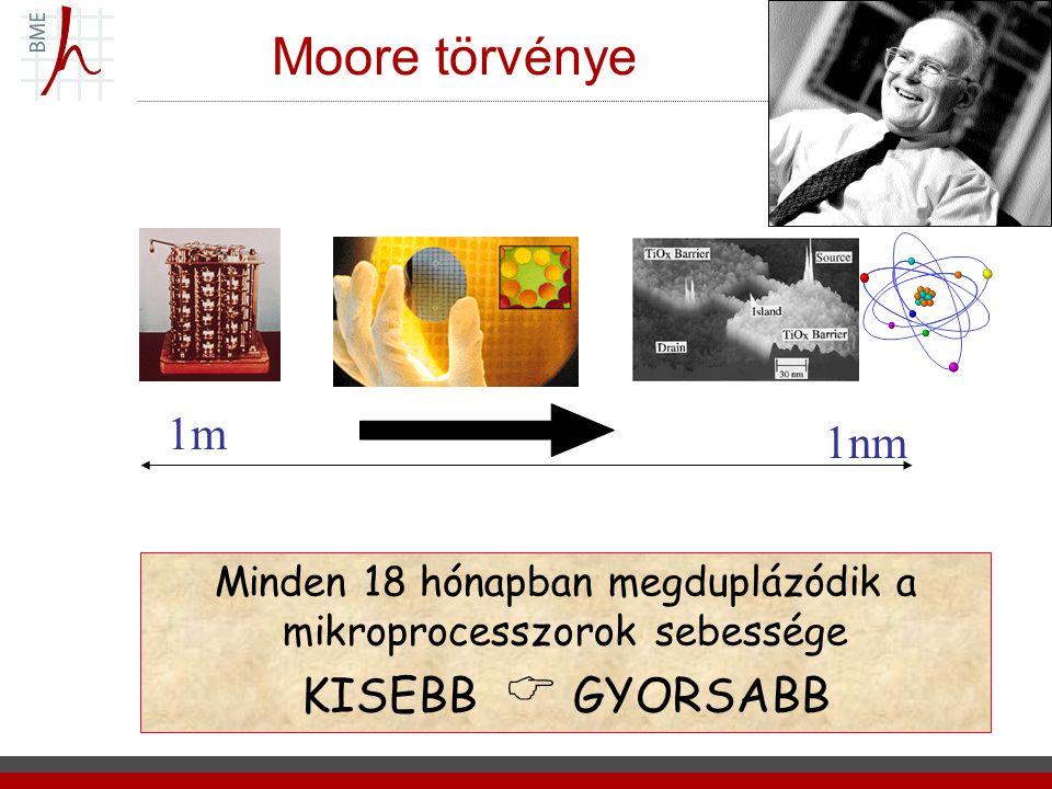 """2014. 07. 07.3 Moore törvénye Mikor? """"Navigare necesse est!"""