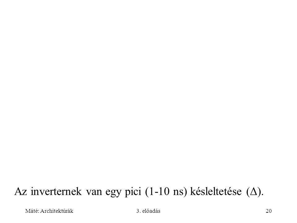 Máté: Architektúrák3. előadás20 Az inverternek van egy pici (1-10 ns) késleltetése (Δ).