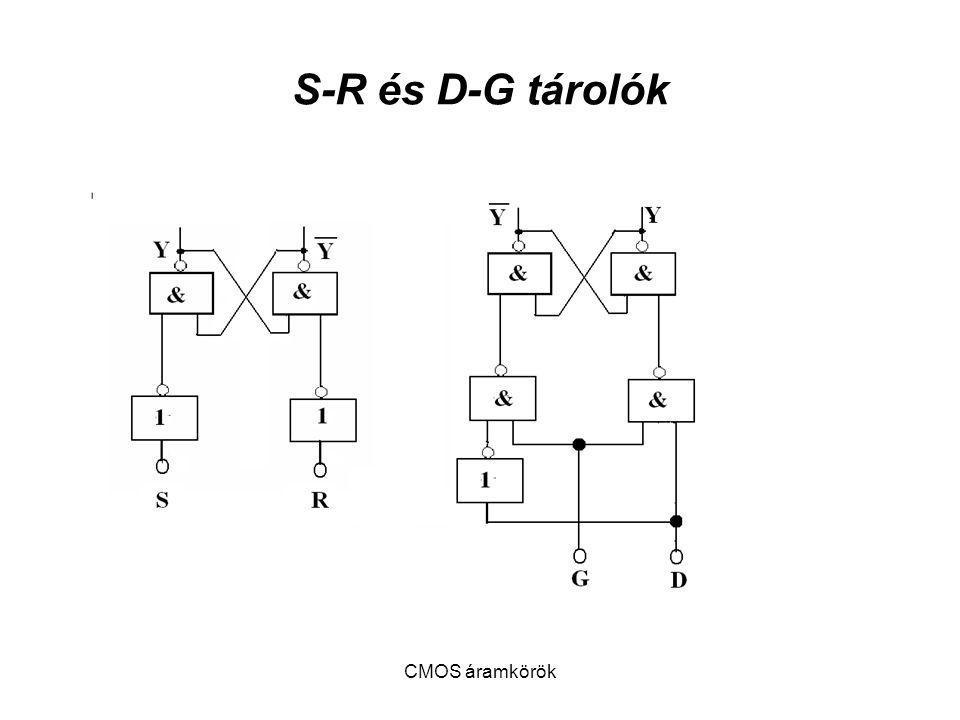 CMOS áramkörök S-R és D-G tárolók