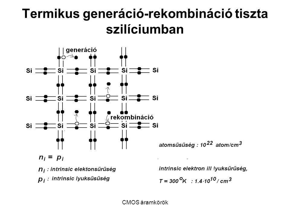 CMOS áramkörök Termikus generáció-rekombináció tiszta szilíciumban