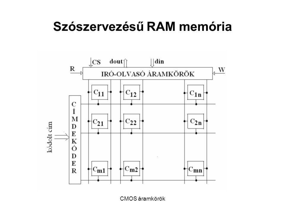 CMOS áramkörök Szószervezésű RAM memória