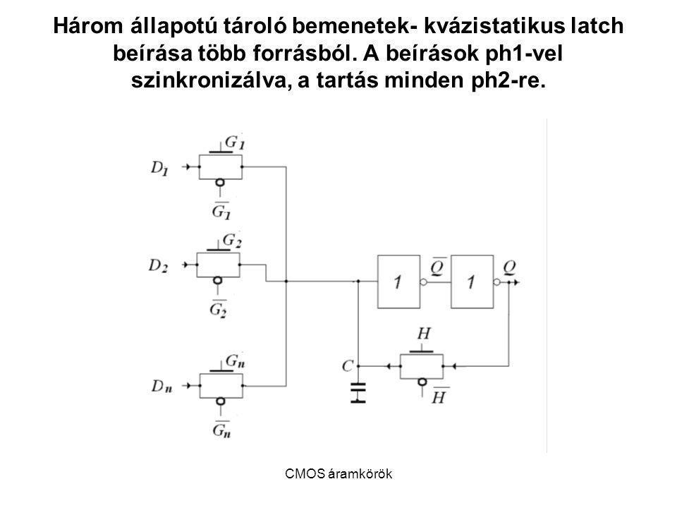 CMOS áramkörök Három állapotú tároló bemenetek- kvázistatikus latch beírása több forrásból. A beírások ph1-vel szinkronizálva, a tartás minden ph2-re.
