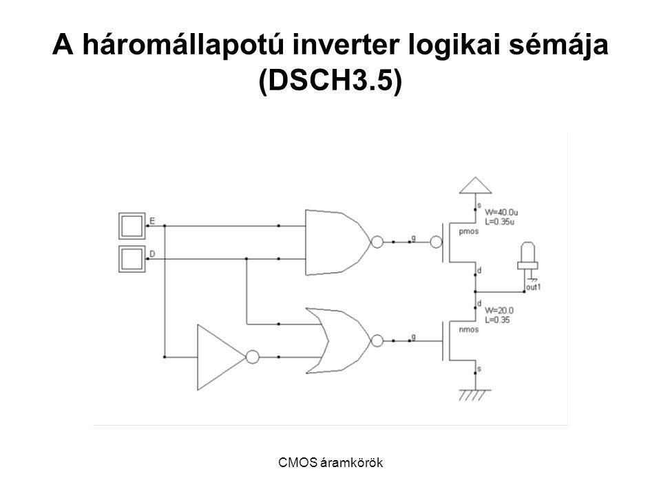 CMOS áramkörök A háromállapotú inverter logikai sémája (DSCH3.5)