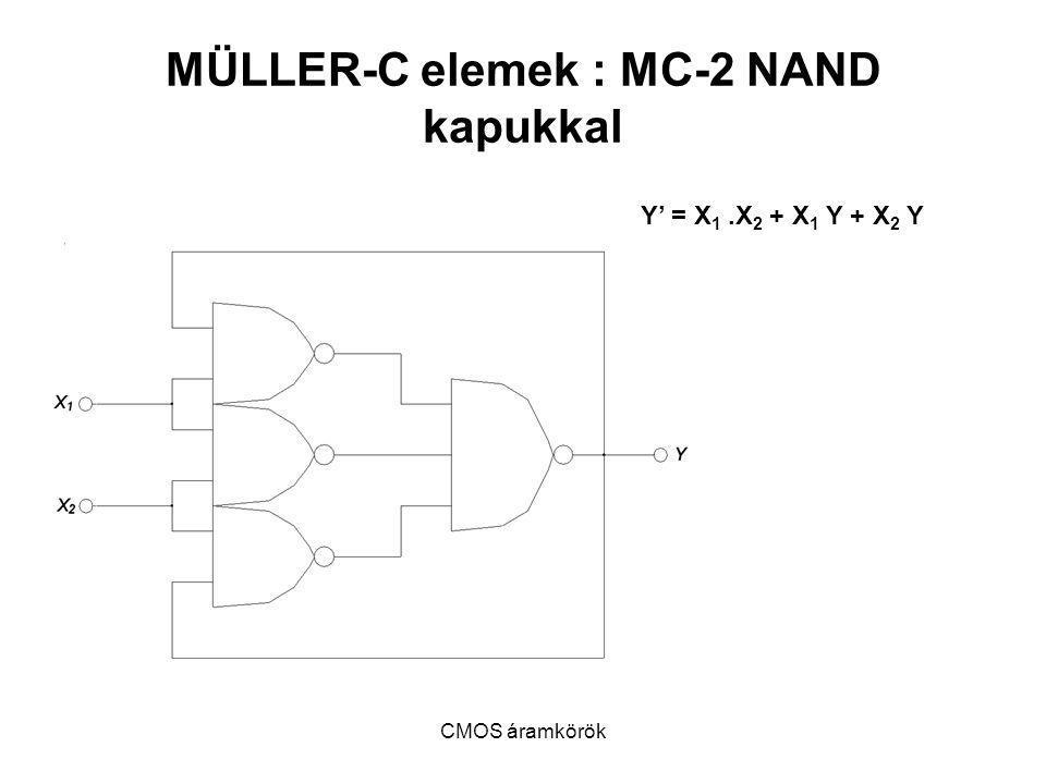 CMOS áramkörök MÜLLER-C elemek : MC-2 NAND kapukkal Y' = X 1.X 2 + X 1 Y + X 2 Y