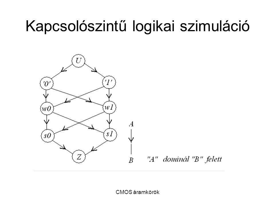 CMOS áramkörök Kapcsolószintű logikai szimuláció