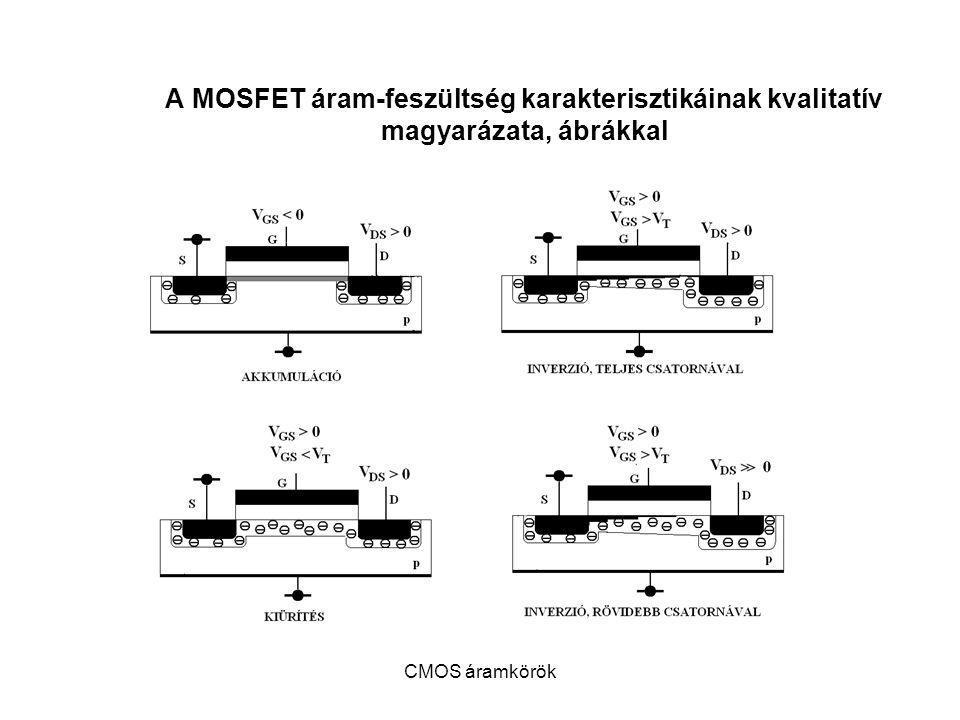 CMOS áramkörök A MOSFET áram-feszültség karakterisztikáinak kvalitatív magyarázata, ábrákkal