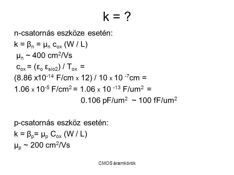 CMOS áramkörök k = ? n-csatornás eszköze esetén: k = β n = μ n c ox (W / L) μ n ~ 400 cm 2 /Vs c ox = (ε o ε sio2 ) / T ox = (8.86 x10 -14 F/cm x 12)