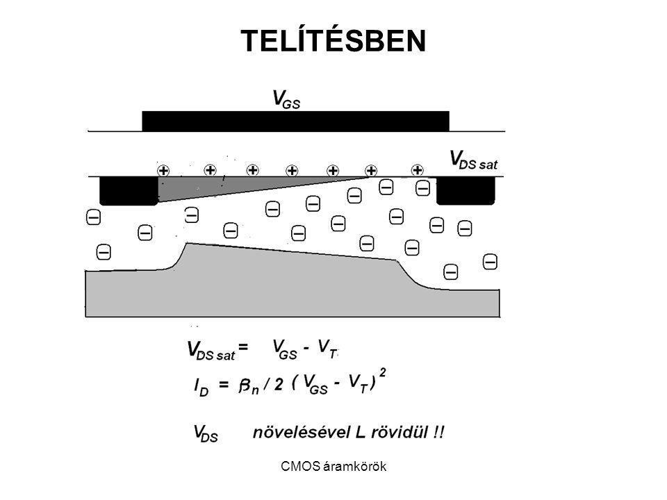 CMOS áramkörök TELÍTÉSBEN