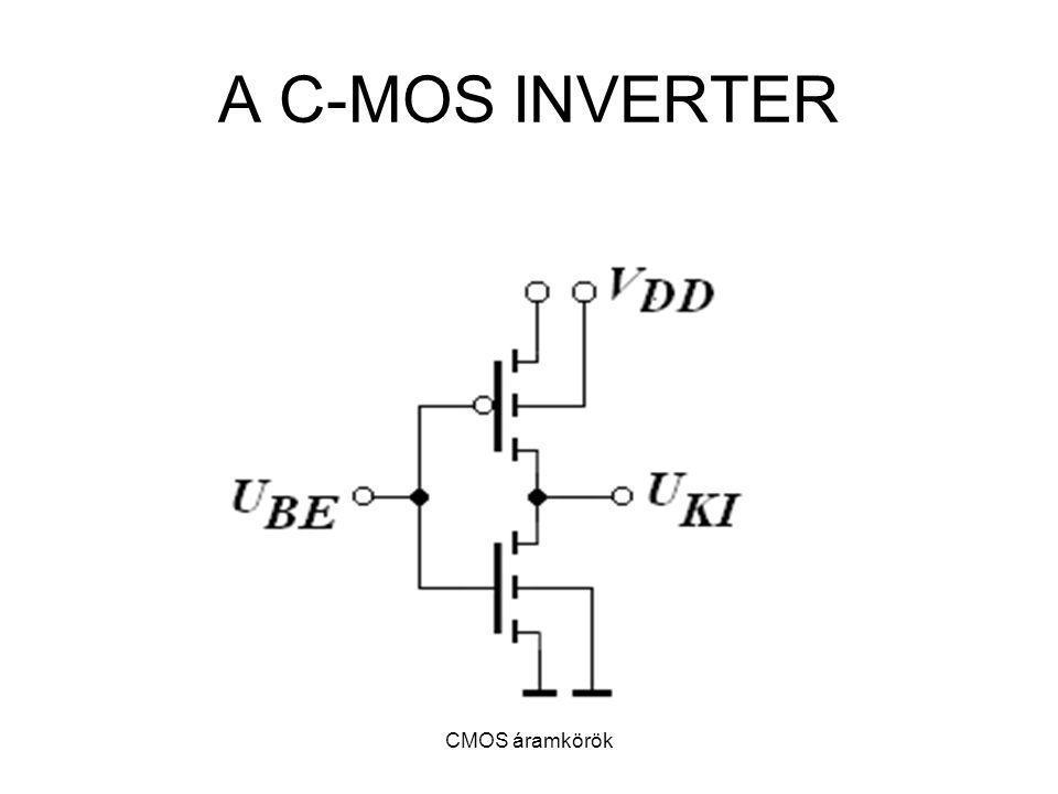 CMOS áramkörök A C-MOS INVERTER