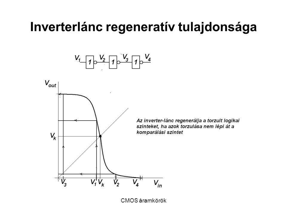 CMOS áramkörök Inverterlánc regeneratív tulajdonsága