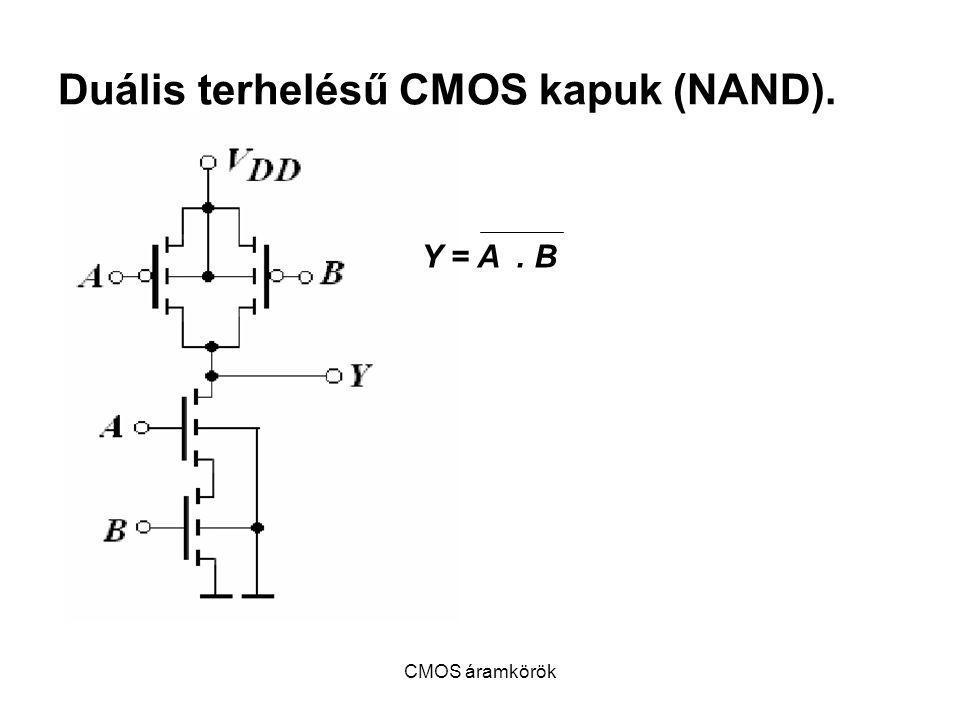CMOS áramkörök Duális terhelésű CMOS kapuk (NAND). Y = A. B