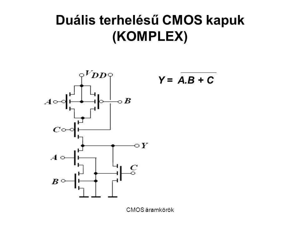 CMOS áramkörök Duális terhelésű CMOS kapuk (KOMPLEX) Y = A.B + C