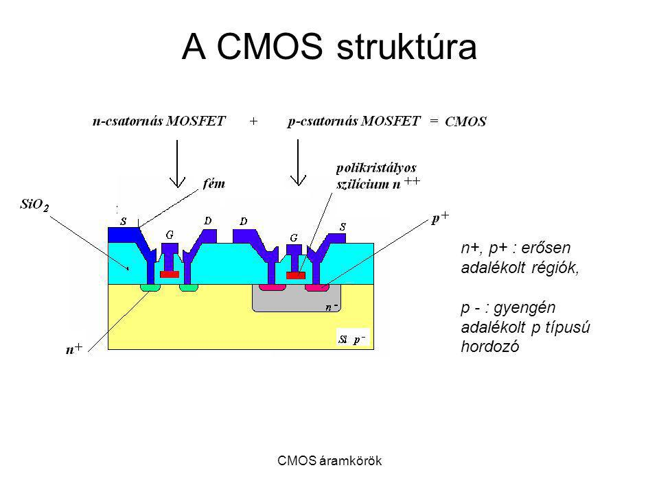 CMOS áramkörök A hosszú csatornájú, pl.