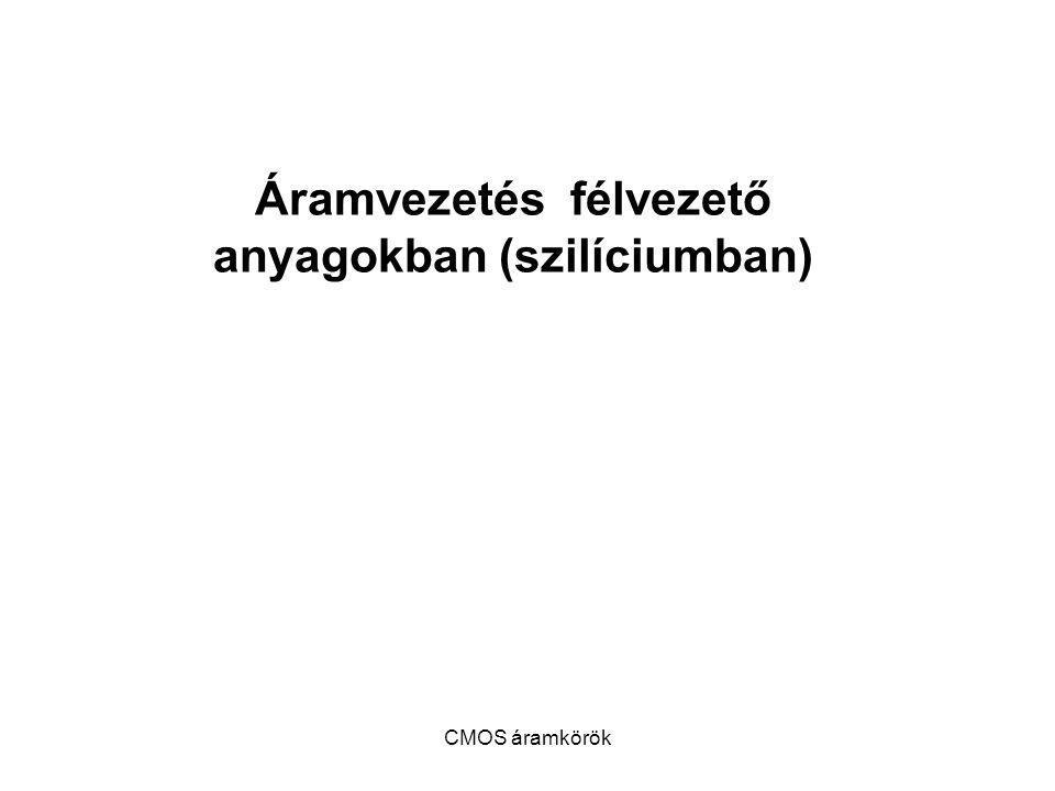 CMOS áramkörök A rövid csatornájú, pl.